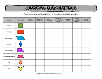 Quadrilaterals Chart Worksheets Teaching Resources Tpt