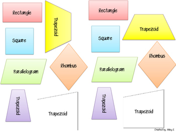 Comparing Quadrilaterals Sorting & Writing Activities