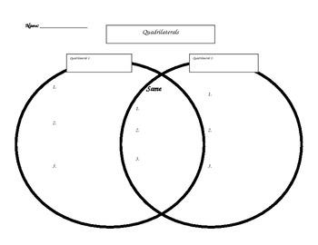 Comparing Quadrilaterals Venn Diagram- CCSS aligned 3.G.A.1