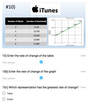 Comparing Rates of Change (Google Form & Interactive Video Lesson!)