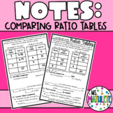 Comparing Ratio Tables Notes