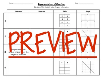 Comparing Representations of Functions Worksheet
