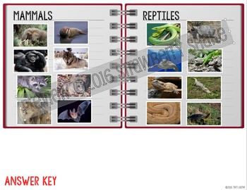 Comparing Mammals and Reptiles: Elementary Interactive Notebook Activity