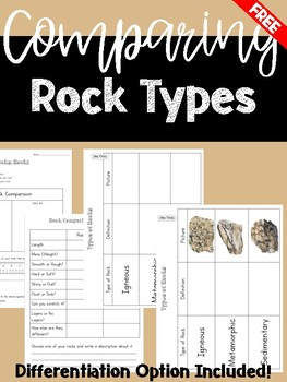 Comparing Rock Types