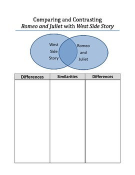 Comparing Romeo and Juliet with West Side Story Graphic Or