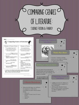 Comparing Science Fiction & Fantasy Bundle