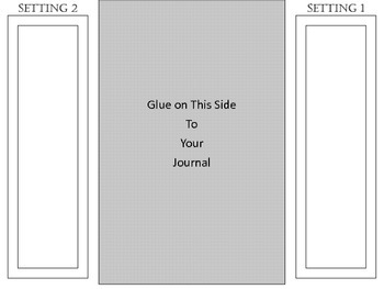 Comparing Settings Foldable for Interacive Journals