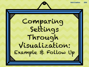 Comparing Settings Through Visualization: Example & Follow Up