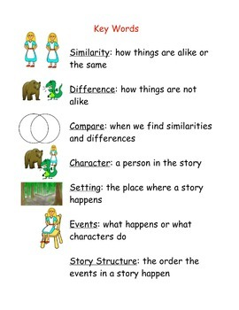 Comparing Similar Texts with Fractured Fairy Tales