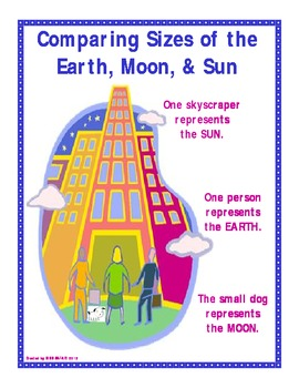 Comparing Sizes of the Earth, Moon, and Sun Poster