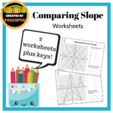 Comparing Slope Worksheets