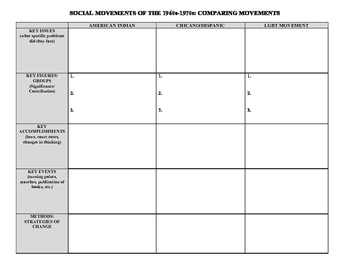 Comparing Social Movements of the 1960s & 1970s Graphic Organizer