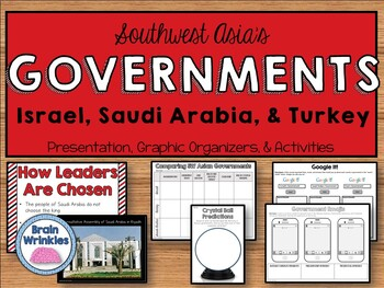 Southwest Asia's Governments - Israel, Iran, & Saudia Arab