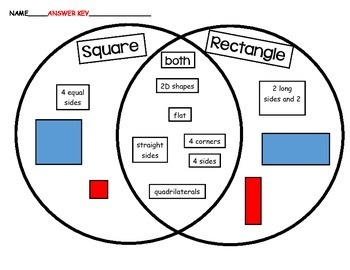 Comparing Squares to Rectangles