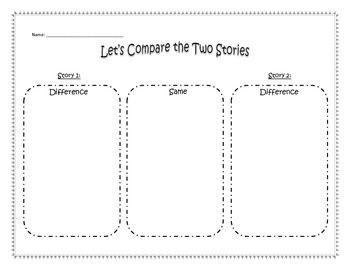 Comparing Stories