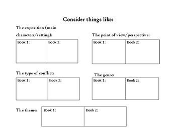 Comparing Story Elements (plot, theme, conflict, POV, genre)