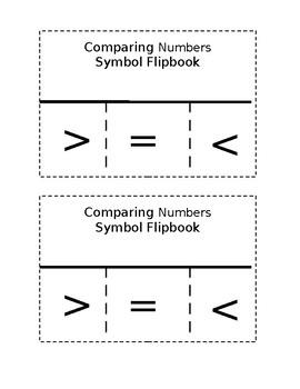 Comparing Symbols Flipbook