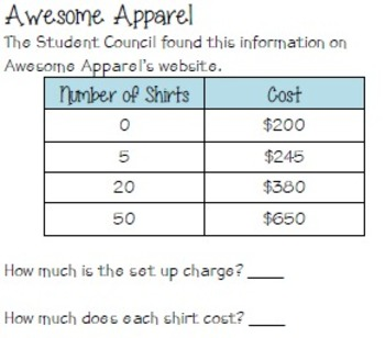 Comparing T Shirt Companies - (Functions in Multiple Representations)