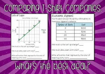 Comparing T Shirt Companies - (Functions in Multiple Repre