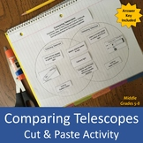 Comparing Telescopes Cut & Paste Activity