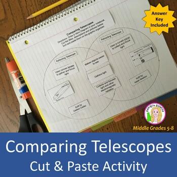 Comparing Telescopes Cut & Paste Activity