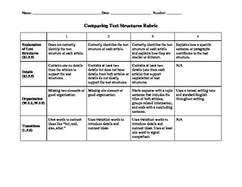 Comparing Text Structures Rubric