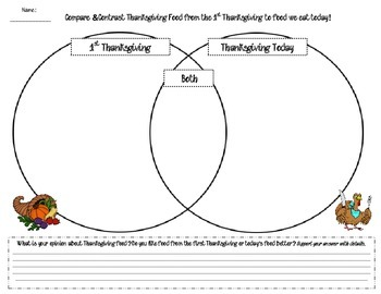 Comparing Thanksgiving Food