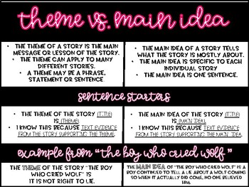 Comparing Theme and Main Idea Sort/ Matching Game