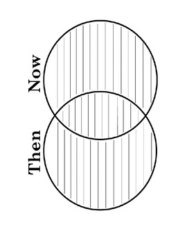 Comparing then and now cut paste draw write compare with venn comparing then and now cut paste draw write compare with venn diagram ccuart Images