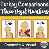 Comparing Numbers Three Digit Turkeys