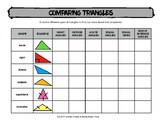 Comparing Triangles - Chart for comparing traits of shapes