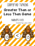 Turkey Comparing Numbers: Greater Than and Less Than Game