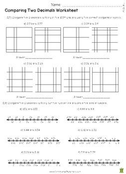 Comparing Two Decimals - Worksheet (4.NF.7)