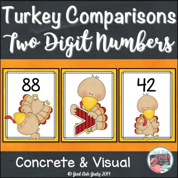 Comparing Two Digit Numbers- Turkey Theme