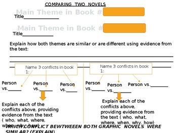 Comparing Two Novels Book Report- Focus on Story Elements