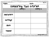 Comparing Two Stories Graphic Organizer-RL.3.9