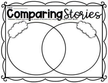 Comparing Two Stories Venn Diagram Template By Kendra S Kreations In 2nd Grade