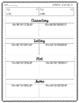 Comparing Two Texts Graphic Organizer