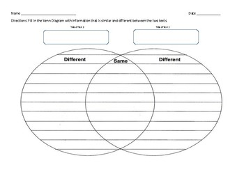 Comparing Two Texts Venn Diagram with Lines