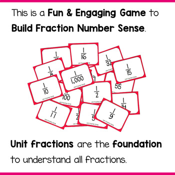 Comparing Unit Fractions Game