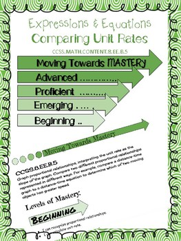 8.EE.5 Comparing Unit Rates Levels of Mastery