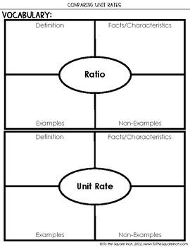 Comparing Unit Rates Notes
