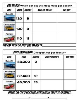 Comparing Unit Rates: The Best Car