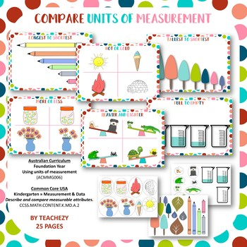 Comparing Units of Measurement for Kindergarten
