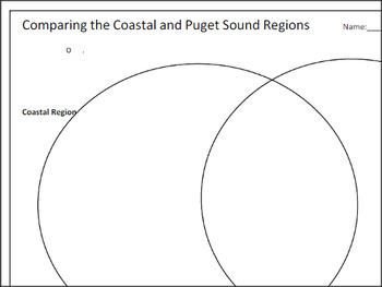 Comparing Washington State's Coastal and Puget Sound Regions