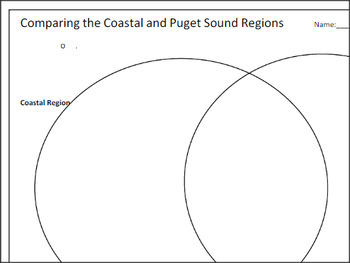 Comparing Washington State's Coastal and Puget Sound Regions