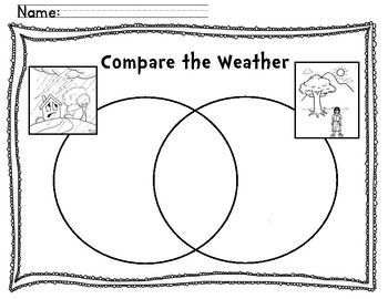 Comparing Weather