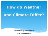 Comparing Weather and Climate LESSON
