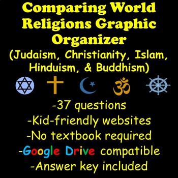 Compare Monotheistic Religions Worksheets Teaching