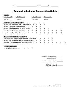 Comparing Writing Prompt & Rubric for French Students